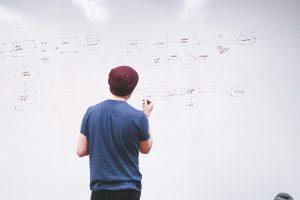 Aan het whiteboard